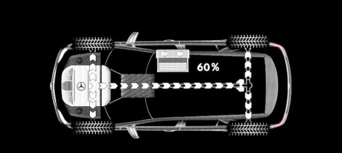 Mercedes ML450 Hybrid
