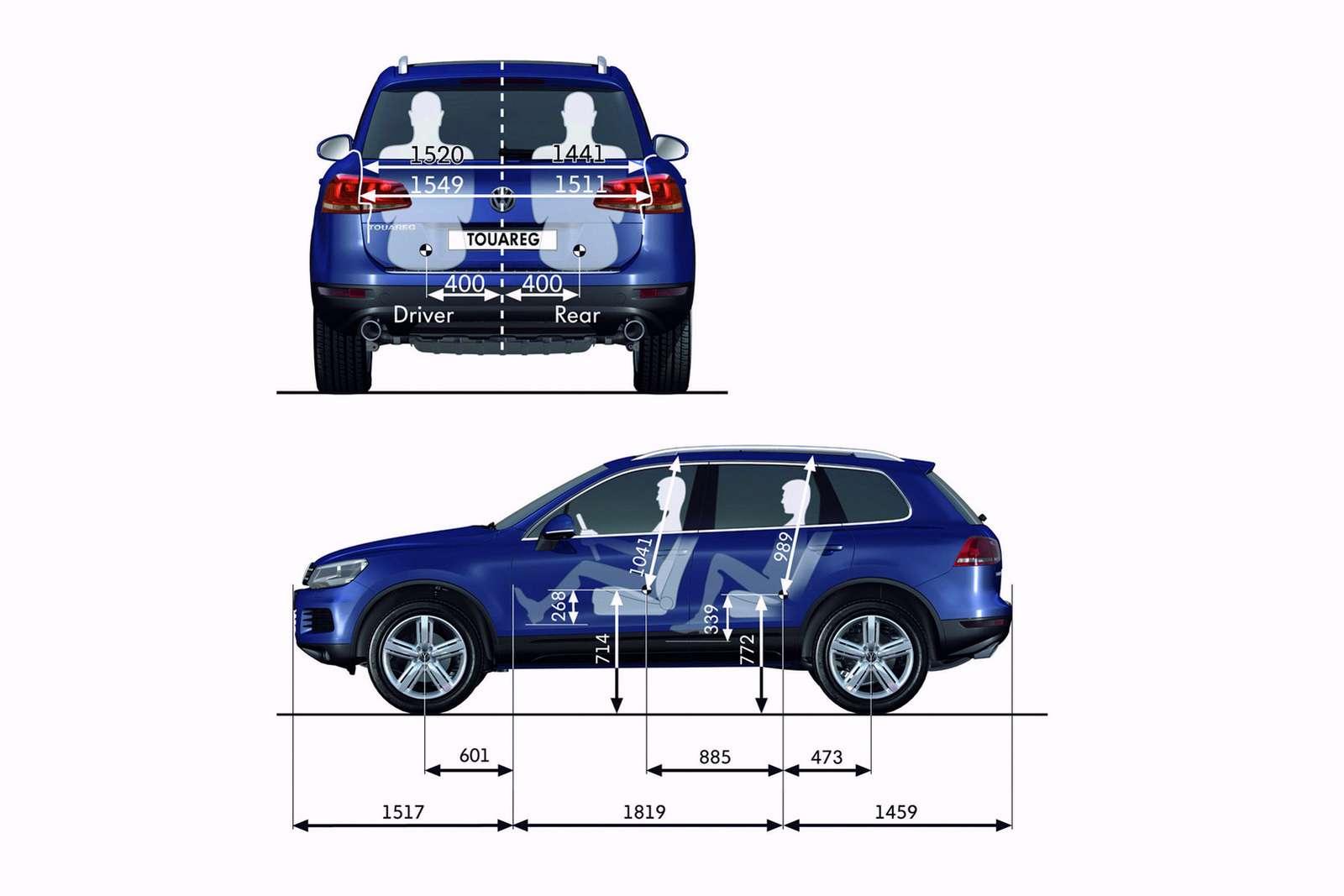 Volkswagen Touareg 2011 mega gallery