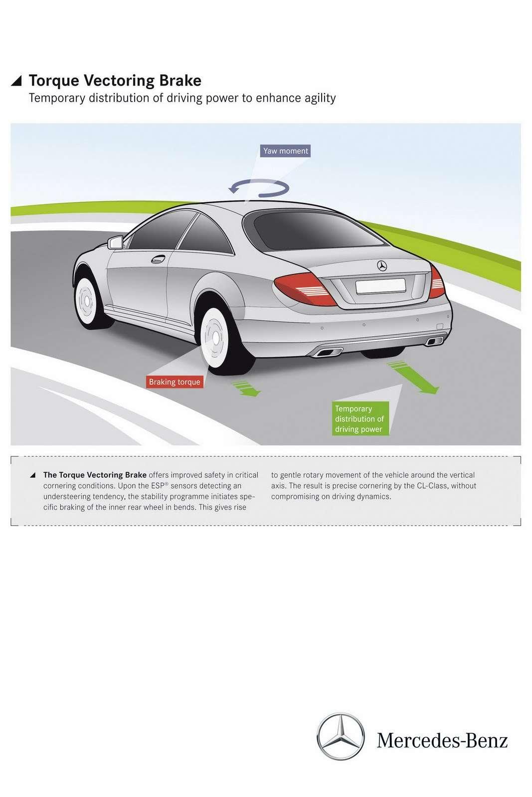 Mercedes CL oficjalnie lipiec 2010