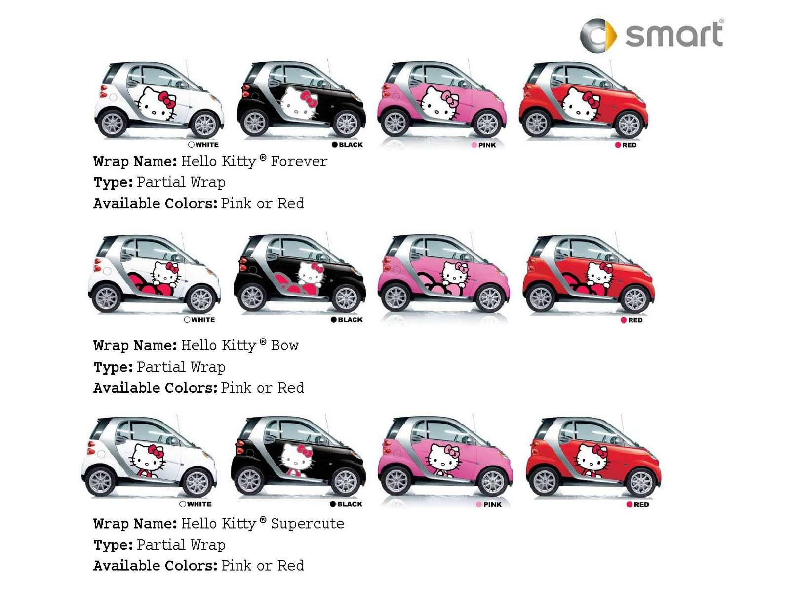 Hello Kitty Smart Fortwo pazdziernik 2010