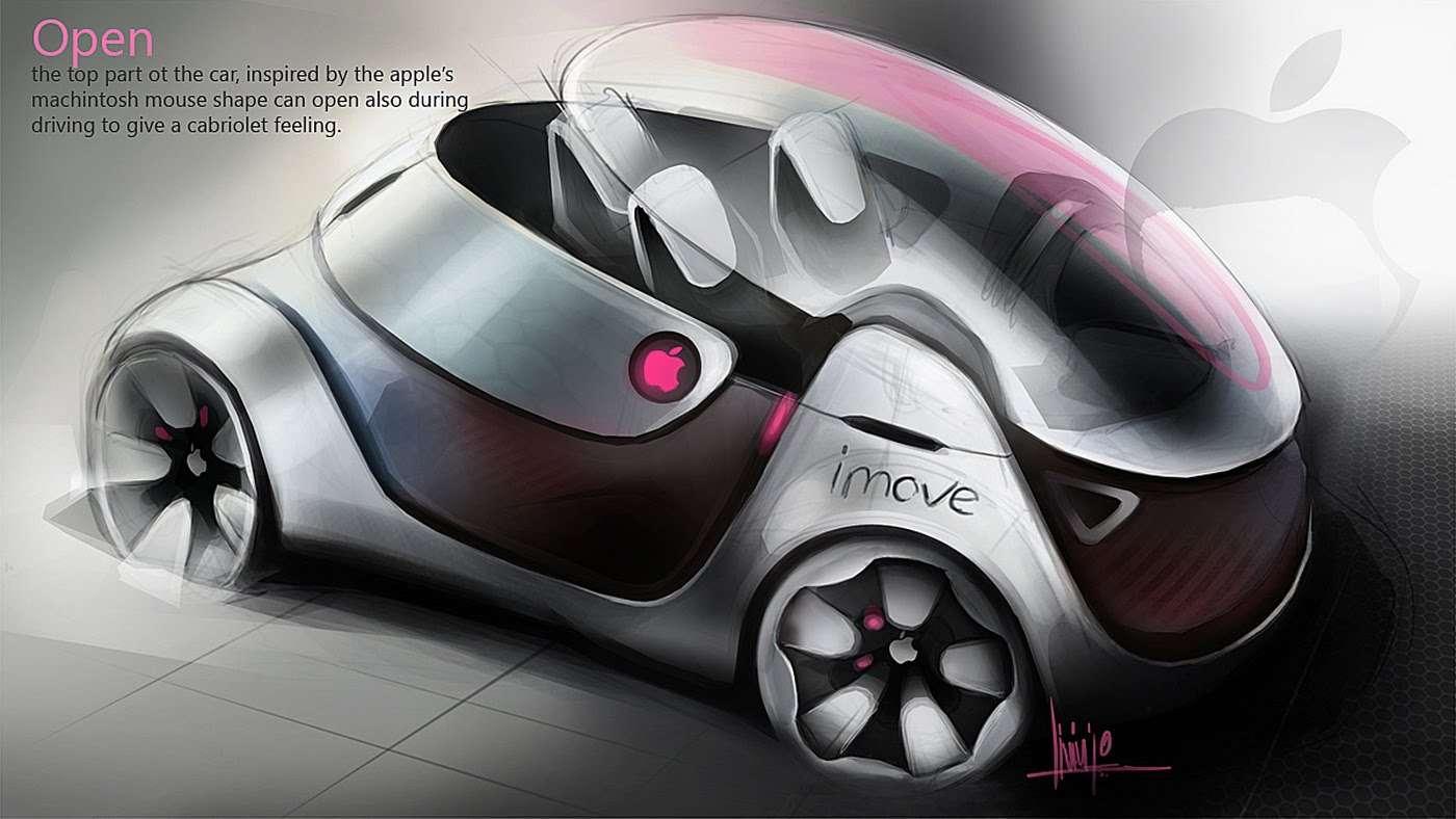 2020 Apple iMove Study pazdziernik 2010