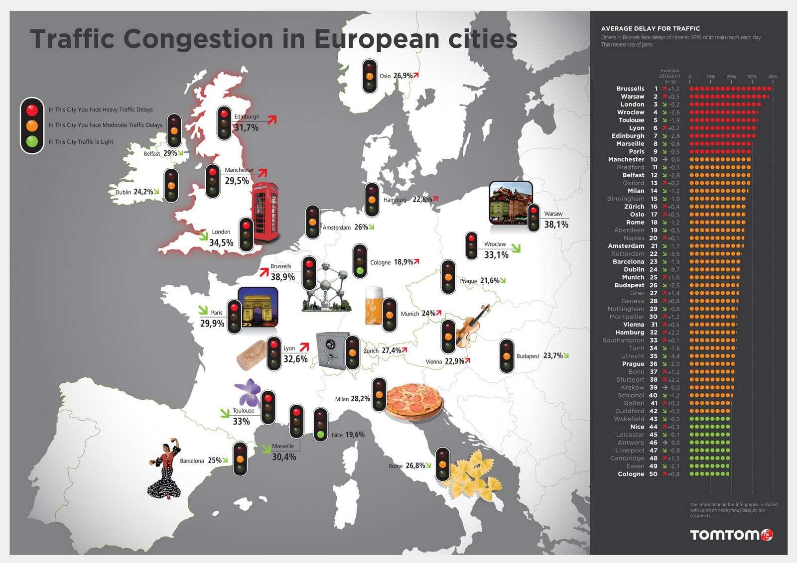 Zakorkowane miasta top 50 czerwiec 2011