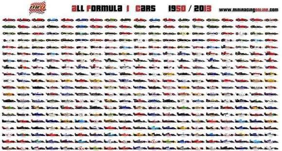 Spis bolidów F1 od 1950 do 2013 roku