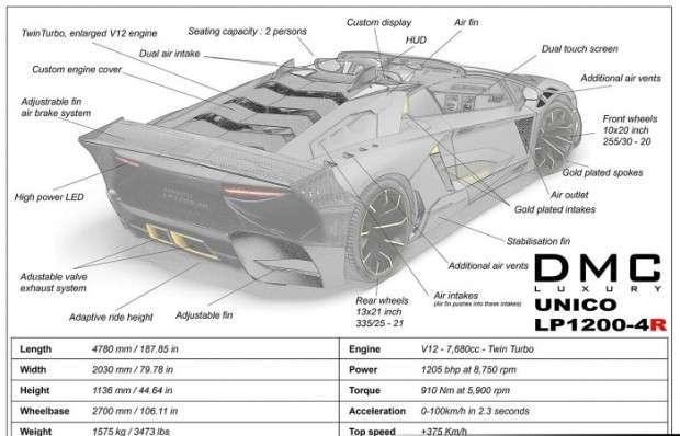 Lamborghini Aventador LP1200-4R