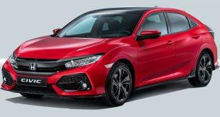 Oficjalnie: Nowa Honda Civic 2017