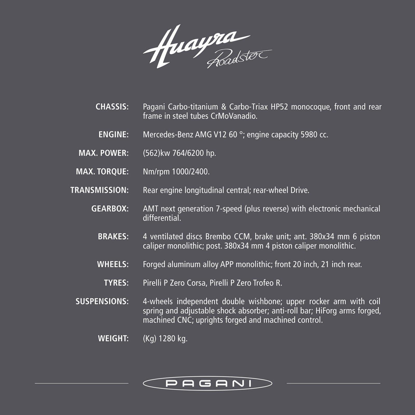 2017 Pagani Huayra Roadster
