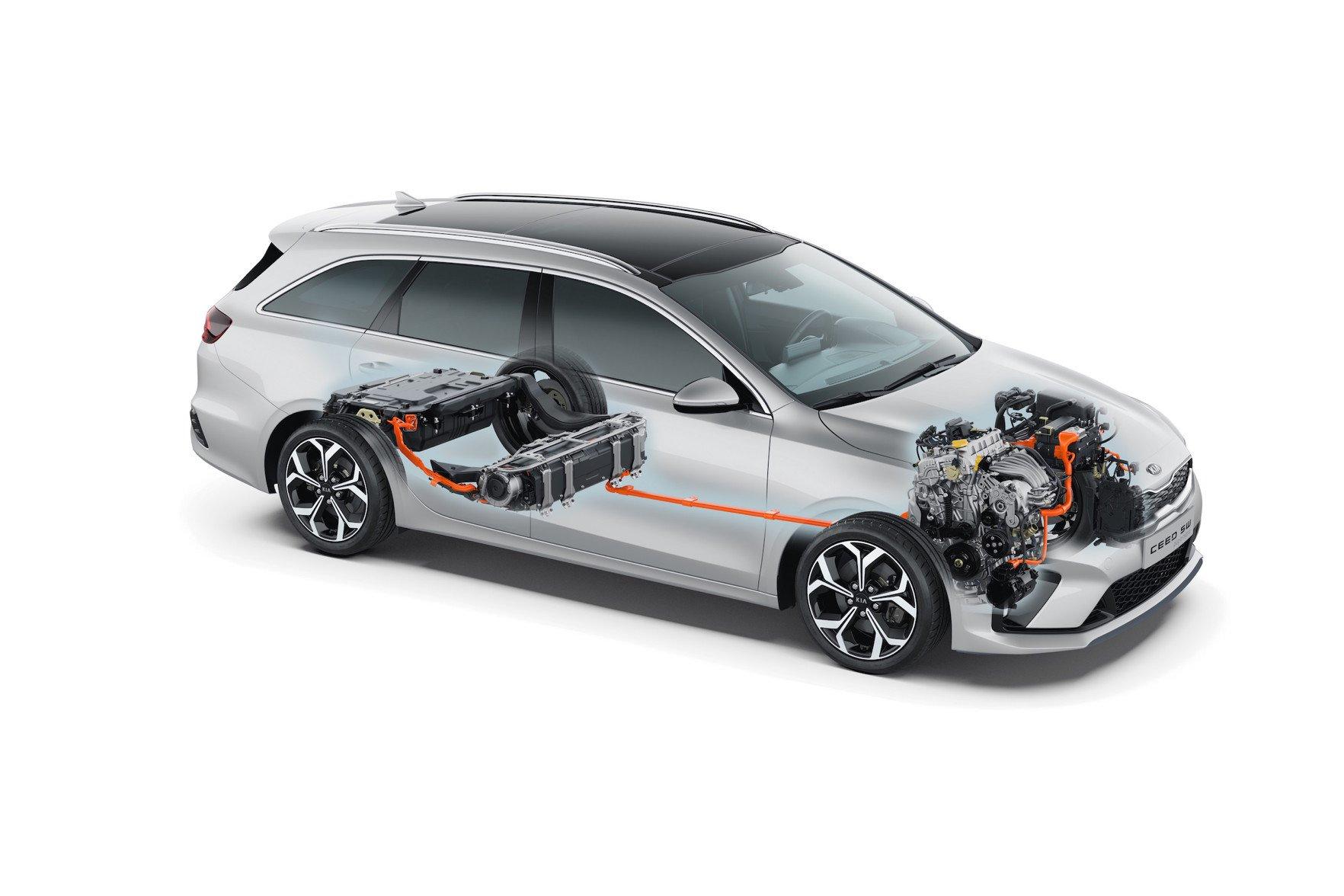 Kia ceed kombi plug-in hybrid