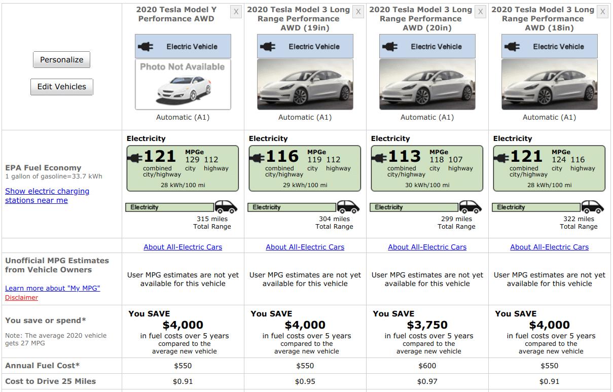 Tesla Model Y epa