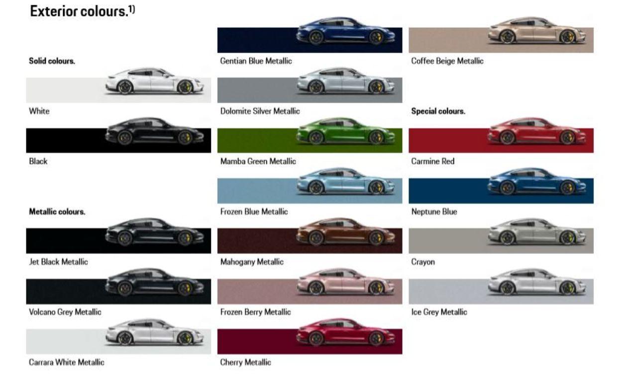 Porsche Taycan - kolory nadwozia