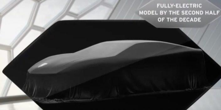 Lamborghini elektryczne